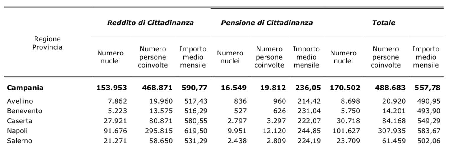 reddito cittadinanza-3